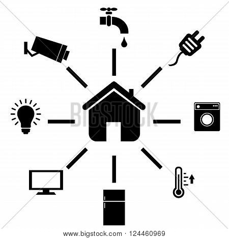 Smart home and internet of things icon set