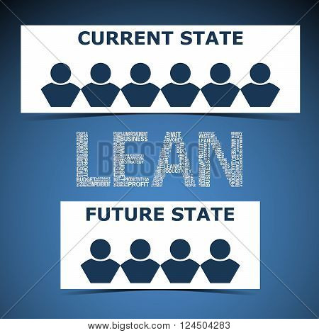 Vector illustration of abstract background with heading Lean. Lean is modern strategy of companies about higher productivity.