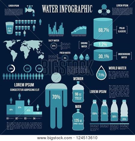 Water resources reserves and water consumption infographics design in shades of blue colors with world map, charts and diagrams of fresh water location and distribution, human figure with information of body water