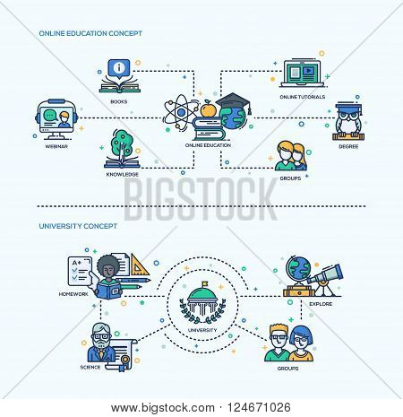 Online Education, University icons concepts compositions set. Vector modern line flat design infographics and webdesign elements. Books, webinar, knowledge, tutorials, groups, homework, science, explore