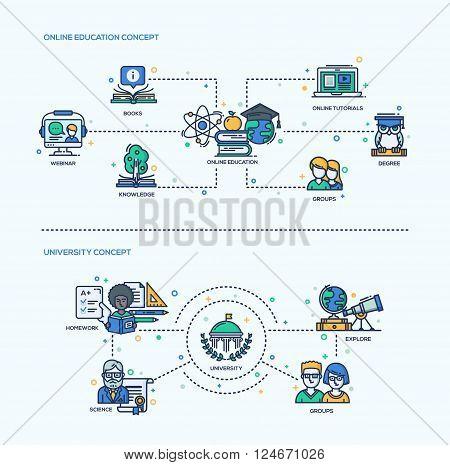 Online Education, University icons concepts compositions set. Vector modern line flat design infographics and webdesign elements. Books, webinar, knowledge, tutorials, groups, homework, science, explore
