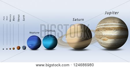 Solar System Planets Full Size