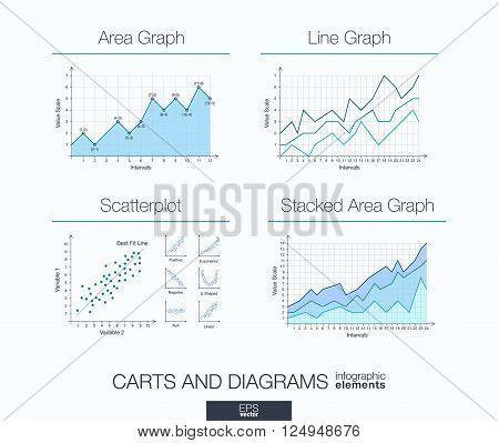 Useful infographic template. Set of graphic design elements, diagrams, stacked area and line graph, scatterplot. Vector illustration.
