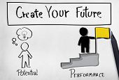 Create Your Future Goals Target Aspiration Ambition Concept poster