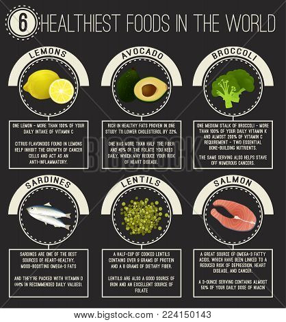 Six healthiest foods in the world. Lemons, avocado, broccoli,  lentils, salmon, sardines. Vector illustration with useful facts
