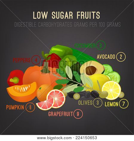 Low sugar fruits medical poster. Colourful vector illustration isolated on a dark grey background. Healthy diet concept.