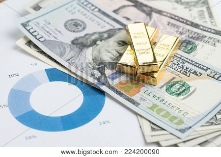 Wealth management or investment asset allocation concept, gold bars / ingot on pile of US dollar banknotes on percentage pile chart using in balance risk and rich in financial investment idea. poster