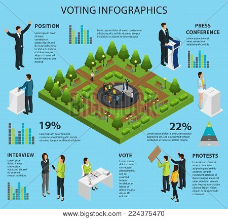 Isometric voting infographic concept with candidates crowd protests interview political campaign elections debates press conference vector illustration