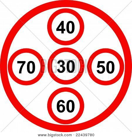 Limites de velocidade
