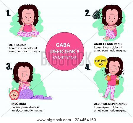 Set of GABA ( (gamma aminobutyric acid , amino acid) deficiency symptoms with cute girl character in line flat design, illustration vector
