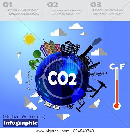 Planet in danger Global warming vector infographic desighn with city plant and oil half clean energy like sun battery wind pour and half pollution plant and factory.