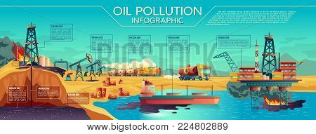Vector oil industry pollution presentation infographics. Harmful effect of petroleum. Illustration with derrick fire, rail fuel tank truck smoking air tanker ship offshore platform contaminating water