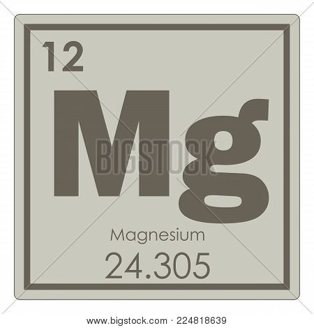 Magnesium chemical element periodic table science symbol