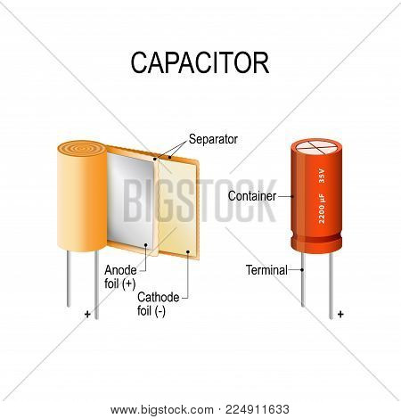 capacitor. appearance and interior. A dielectric material is placed between two conducting electrodes. how the capacitor works