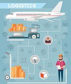 Logistics of commercial freight airline. Worldwide goods shipping, freight transportation, cargo air postal. Airplane, cargo truck with boxes and warehouse worker with checklist vector illustration. poster