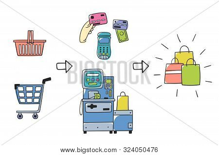 Self Checkout Doodle Hand Drawn Instruction. Self Service Description Step By Step  Isolated On Whit