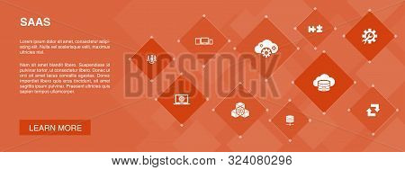 SaaS banner 10 icons concept.cloud storage, configuration, software, database icons poster