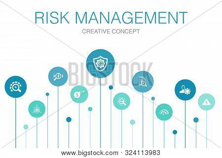 Risk Management Infographic 10 Steps Circle Design. Control, Identify, Level Of Risk, Analyze Icons