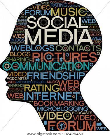 la silueta de la cabeza con las palabras sobre el tema de las redes sociales