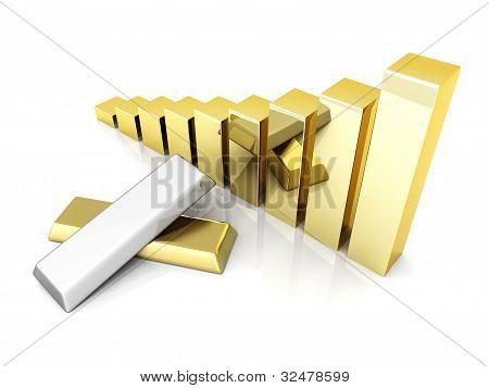 Rising Precious Metals