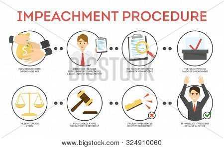 Impeachment Process Concept. Accusation Against The President.