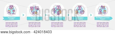 E-marketplace Choice Vector Infographic Template. Store Popularity Presentation Outline Design Eleme