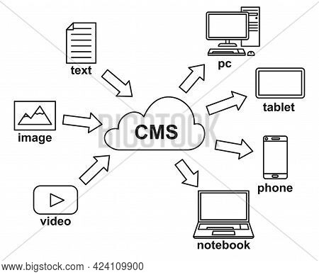 Line Art Black And White Cms Cloud Database Infographic