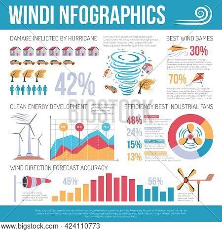 Wind As Renewable Clean Energy Source Infographic Poster With Windmills And Hurricanes Hazardous Imp