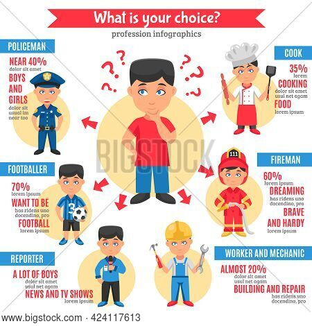 Infographics Information For Children In Cartoon Style About Choice Of Future Profession With Statis