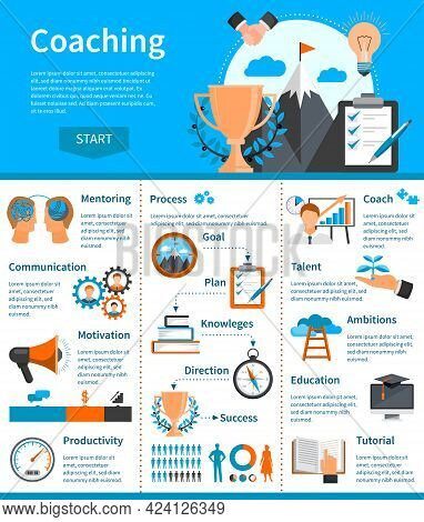 Flat Design Mentoring Coaching Infographics Presenting Information About Necessary Skills And Their
