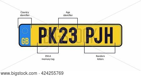 United Kingdom Number Plate System Explained. Vehicle Number Registration. Vector 10 Eps