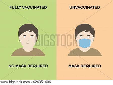 Face Mask Not Required For Fully Covid-19 Vaccinated And Required In Unvaccinated  Banner. Vector Il