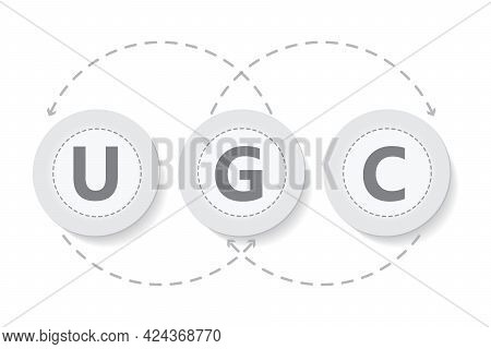 Ugc - User Generated Content Acronym, Business Concept Background. Ugc User Generated Content. Adver