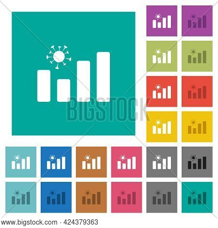 Covid Graph Multi Colored Flat Icons On Plain Square Backgrounds. Included White And Darker Icon Var