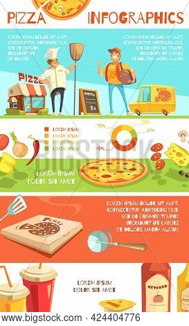 Pizza Infographics Flat Layout With Information About Pizza Ingredients And Fast Home Delivery By Co