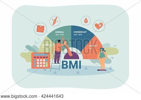 Body Mass Index Of Woman Standing On Scales. Male Character Measuring Body Weight With Medical Chart
