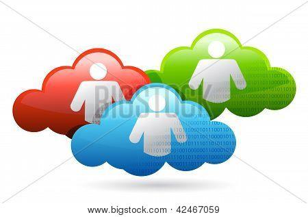 Cloud Glossy Social Media Binary Network