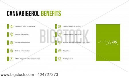 Cannabigerol Benefits, White Poster In Minimalistic Style With Infographic And Cannabidiol Chemical