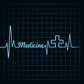 Heartbeat make medicine word and plus symbol stock vector poster