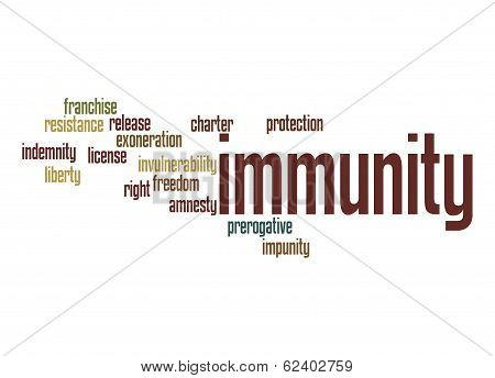 Immunity Word Cloud