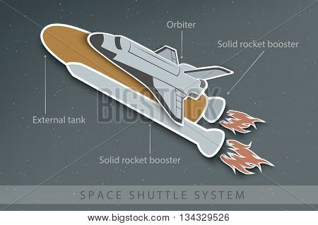 structure of the space Shuttle with fuel tanks