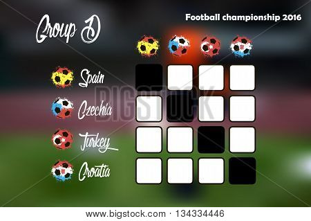 Summary Table Of Group D