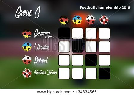 Summary Table Of Group C