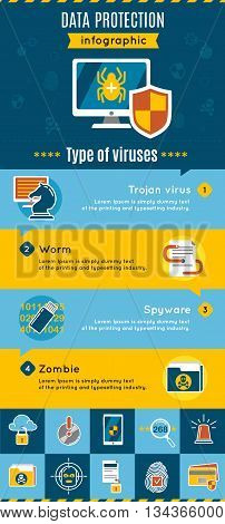 Data protection infographic with descriptions of types of viruses their enumeration and description vector illustration