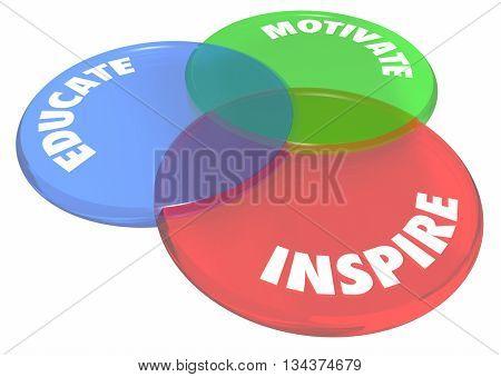 Educate Motivate Inspire Venn Diagram Circles 3d Illustration