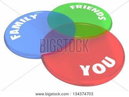 You Friends Family Venn Diagram Circles 3d Illustration