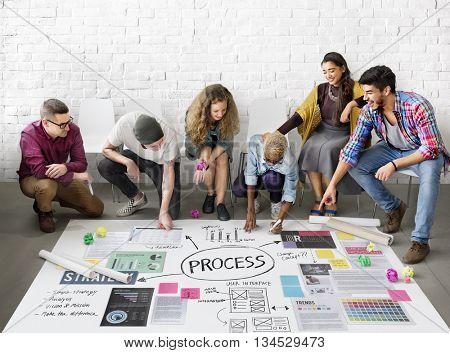 Process Action Activity Practice Procedure Task Concept