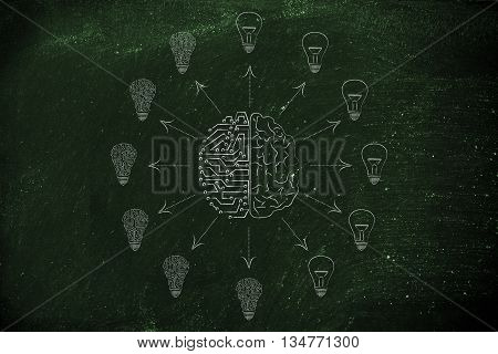 Circuits & Brain Creating Different Idea Lightbulbs