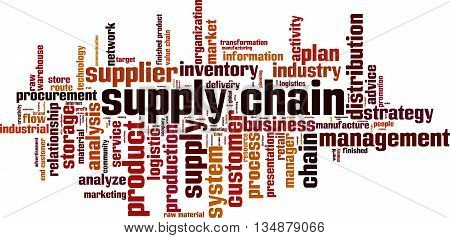 Supply chain word cloud concept. Vector illustration