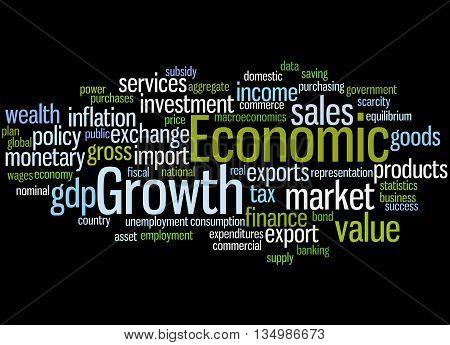 Economic Growth, Word Cloud Concept